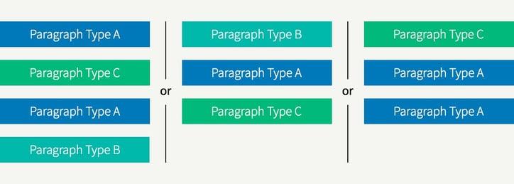 paragraph-types.jpg