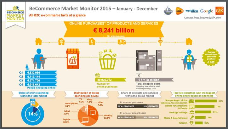 e-commerce_belgie.jpg