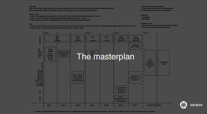 masterplan.png