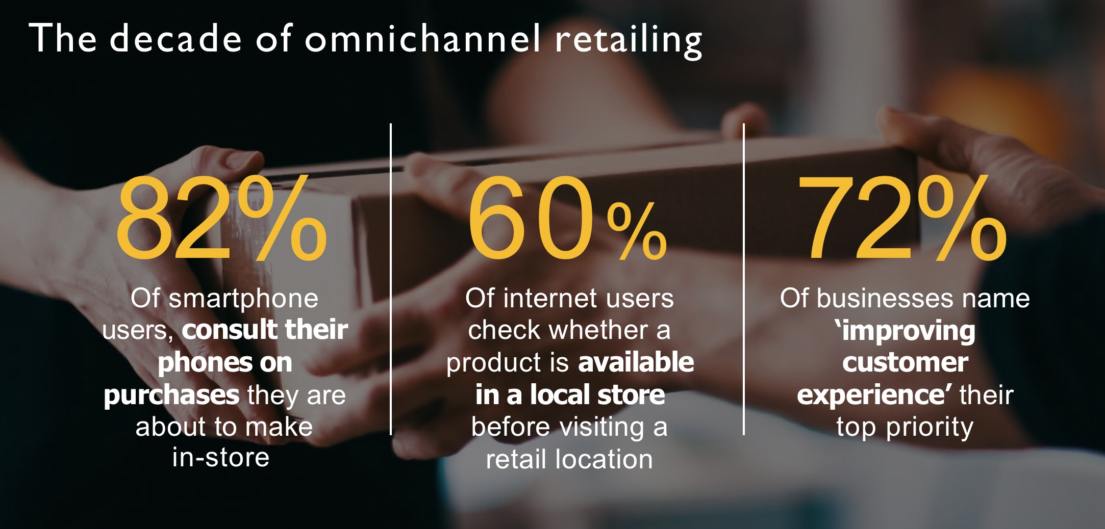 the-decade-of-omnichannel-retailing