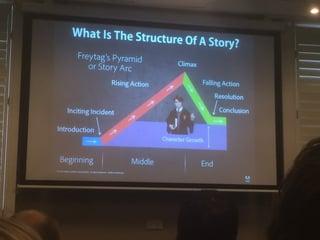 brent_-_verhaal_structuur.jpg