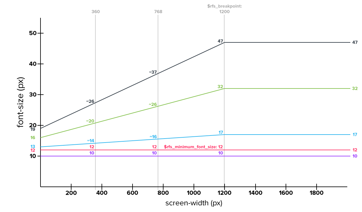 graph-rfs.png