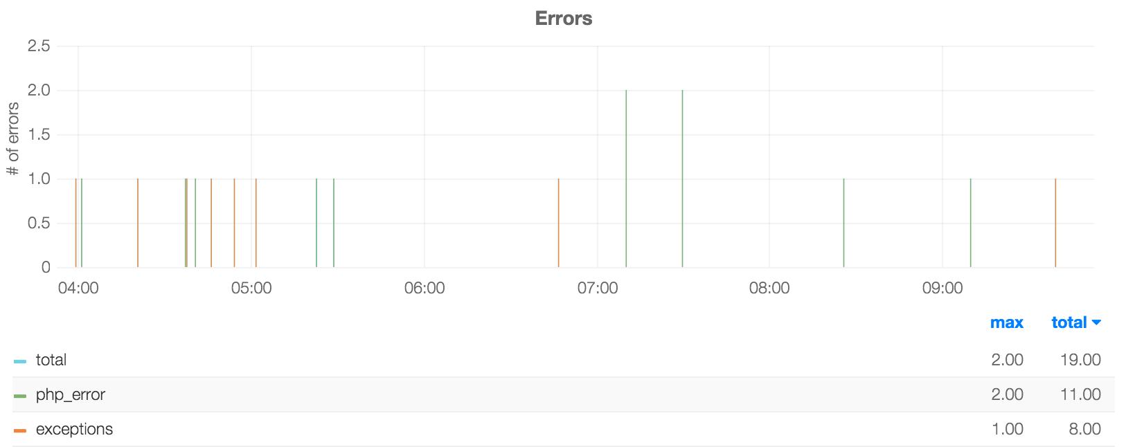 errors.png