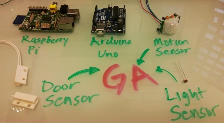 universal analytics sensors