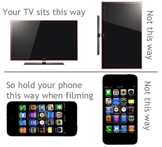 Vertical filming syndrome