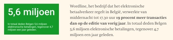 de tijd black friday