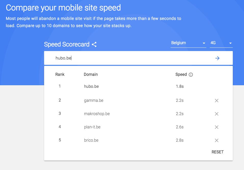 hubo-mobile-site-speed