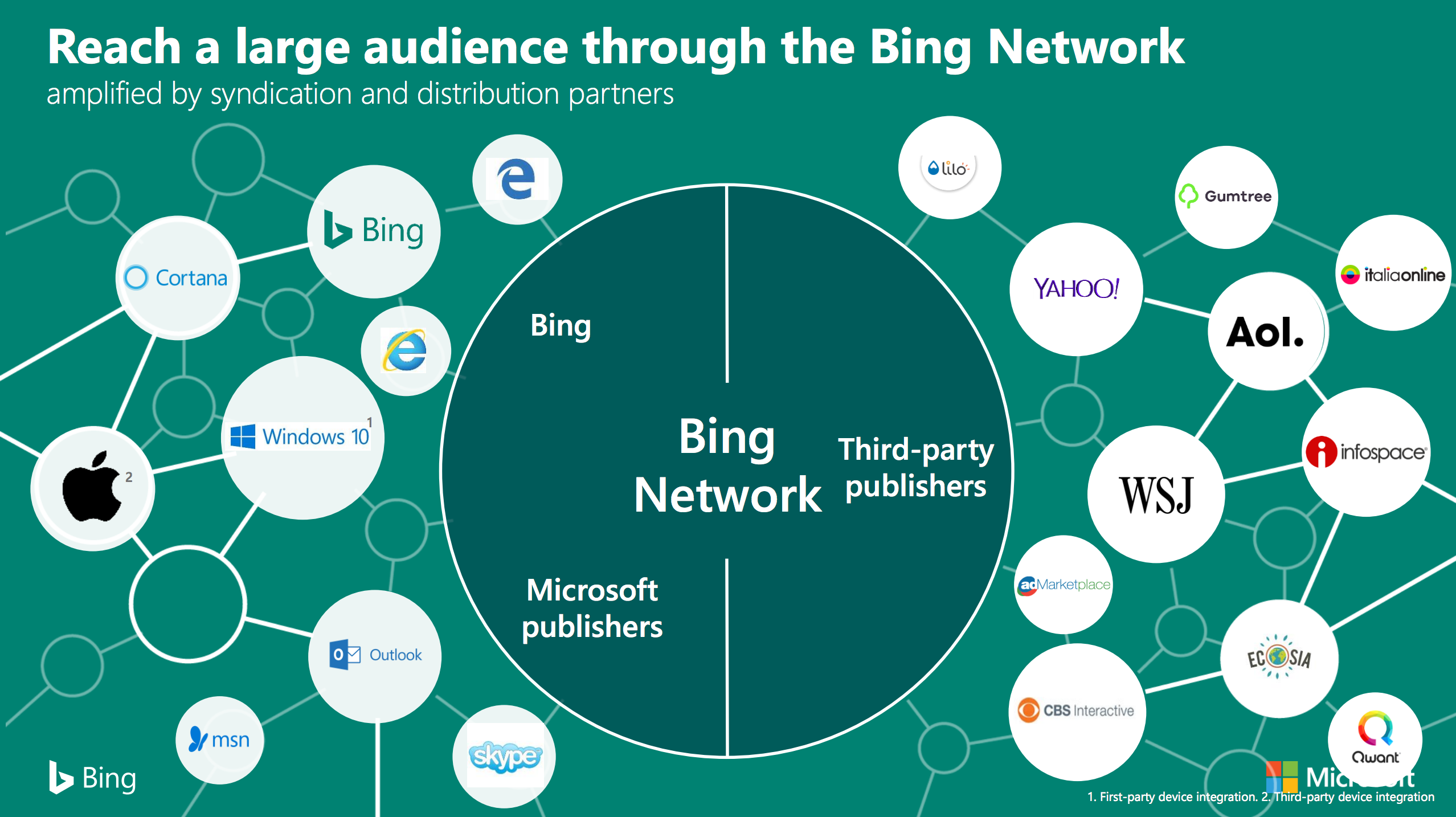 Bing partners.png
