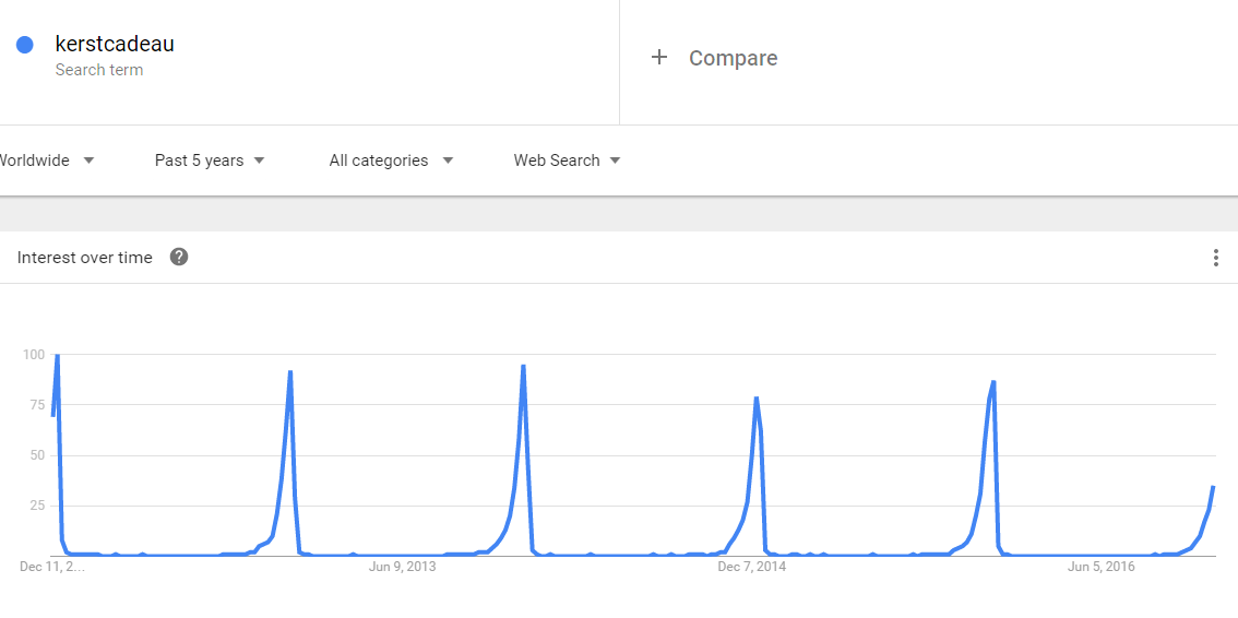 Google Trends.png