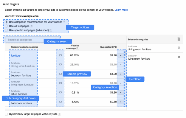 categorin_adwords_search_ads