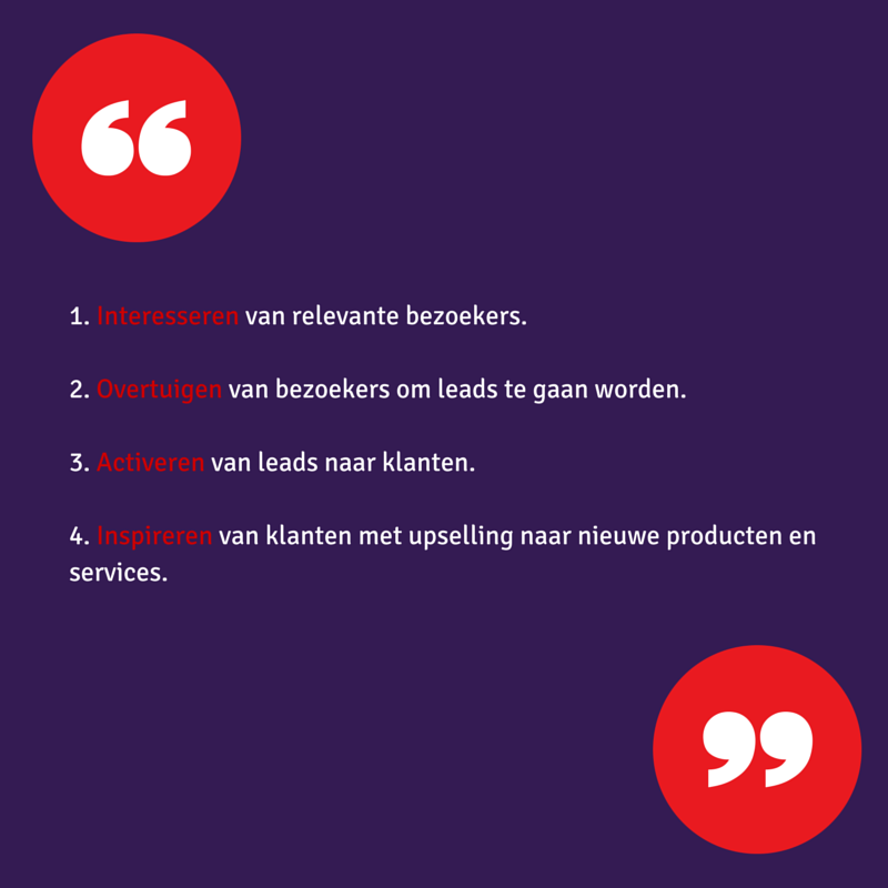 stappen_inbound_marketing_strategie