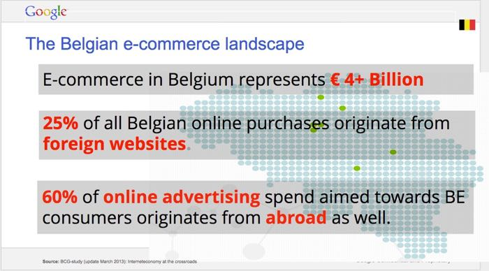 The digital state of belgium by Google