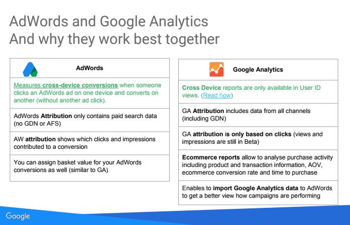 adwords vs analytics-1.png